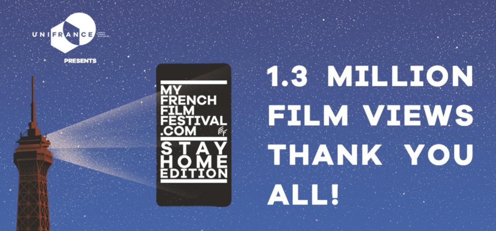 1,3 million de vues pour MyFrenchFilmFestival STAY HOME edition !
