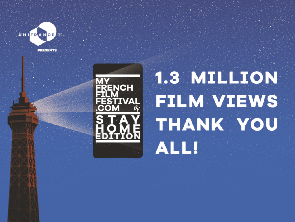 ¡1,3 millones de visionados para MyFrenchFilmFestival STAY HOME edition!